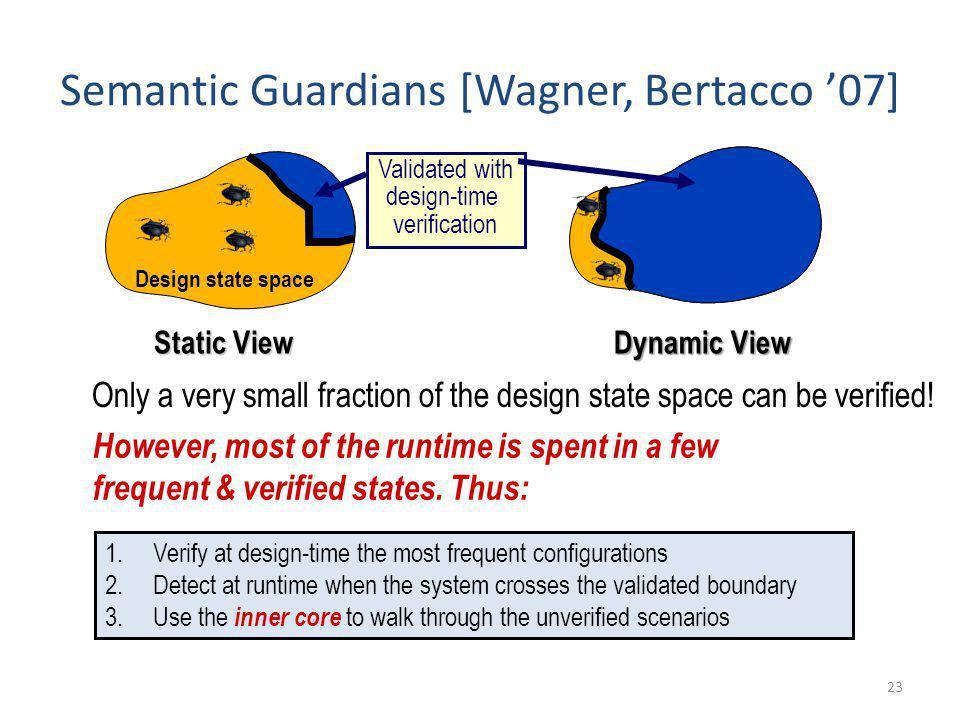 Semantic Guardians [Wagner, Bertacco '07]